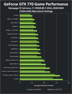 Nvidia Geforce GTX 770 Benchmark and Release! | ModCrash